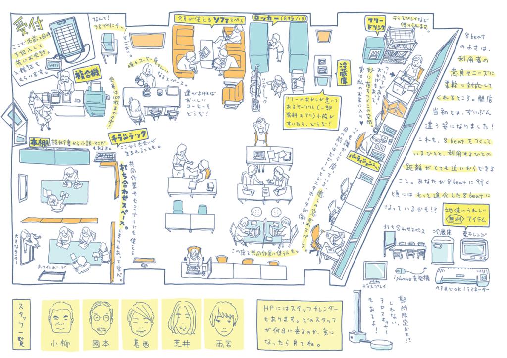 layout_1200